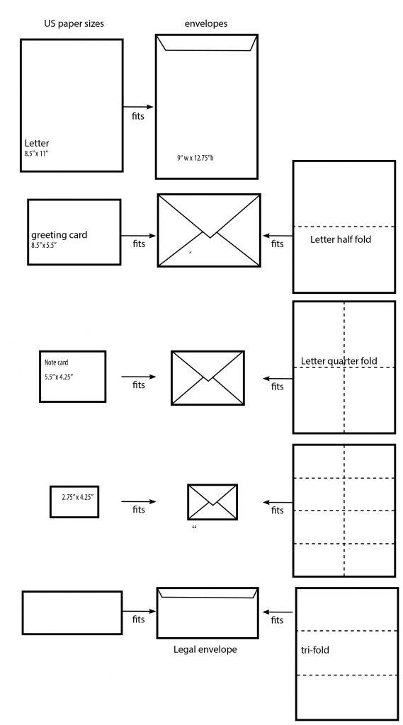 paper folds